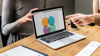 Photo of SWOT Analizi Nedir, Nasıl Yapılır ve Yeterliliği Nedir?