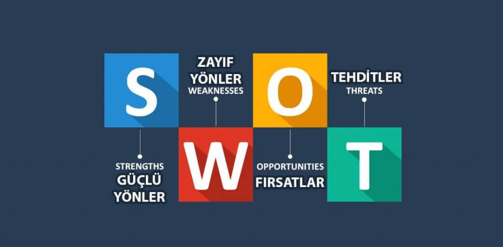 swot-analizi-hakkinda
